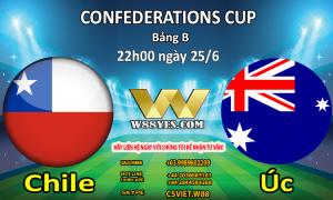 NHẬN ĐỊNH : 22h00 ngày 25/6: Chile vs Australia.